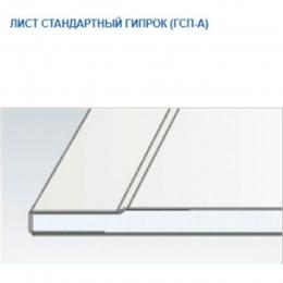 Гипсокартон оптима Гипрок 12,5х120х2500мм